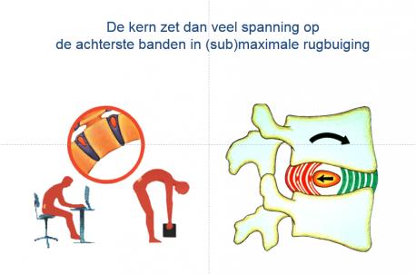 poster bukken en tillen met nucleus